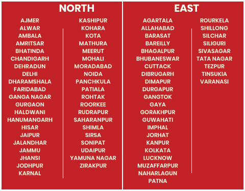 List of Open Stores (North & East)